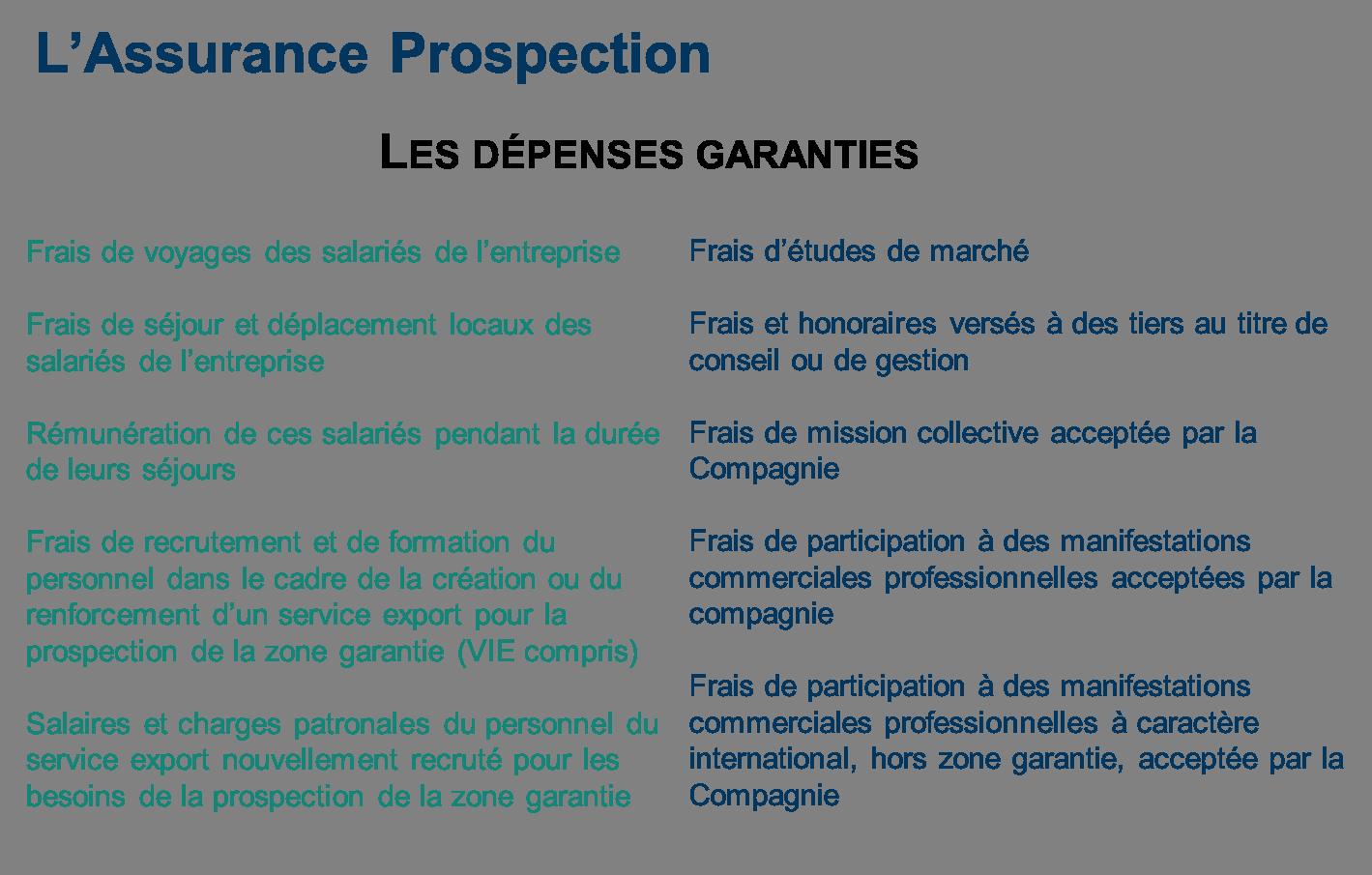 Coface : les dépenses garanties par l'assurance prospection - 1