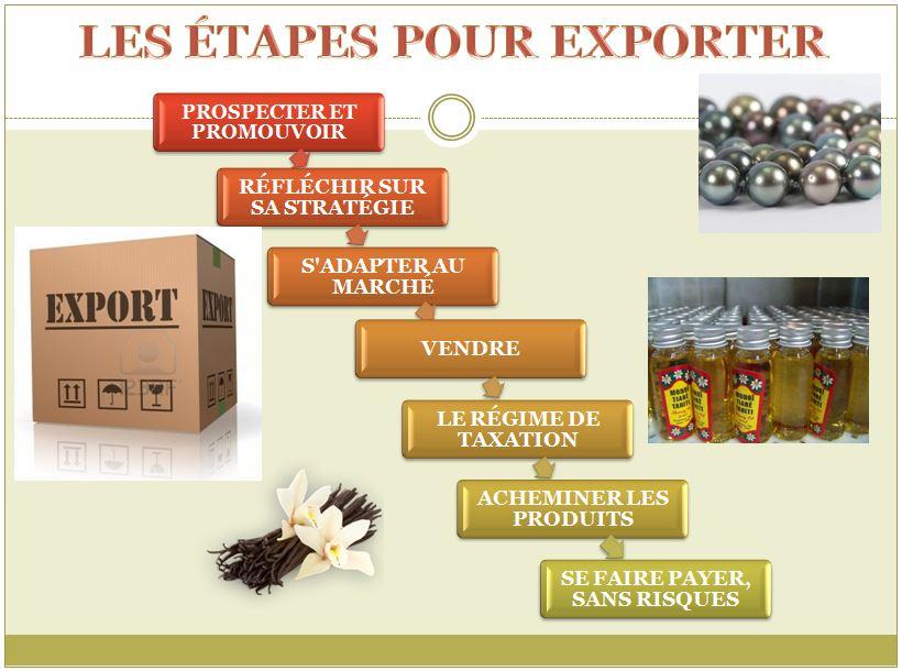 Les étapes pour exporter