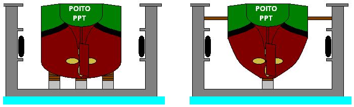 A gauche navire échoué sur berceau, à droite navire échoué sur clés