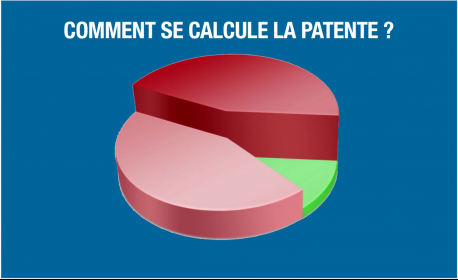Actualités Comprendre la patente